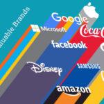 best brands in world